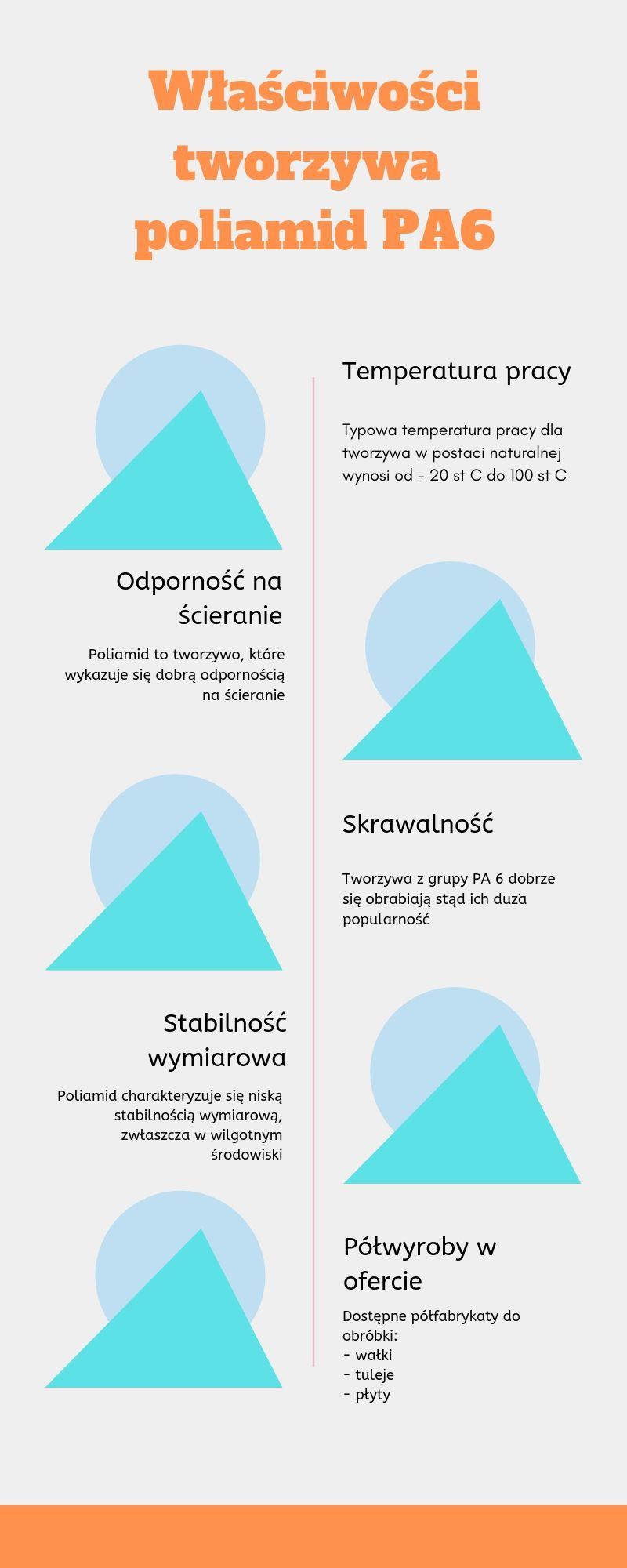poliamid pa6 właściwości